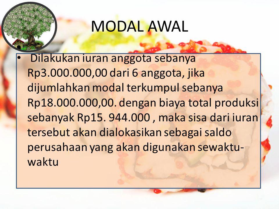 MODAL AWAL Dilakukan iuran anggota sebanya Rp3.000.000,00 dari 6 anggota, jika dijumlahkan modal terkumpul sebanya Rp18.000.000,00. dengan biaya total