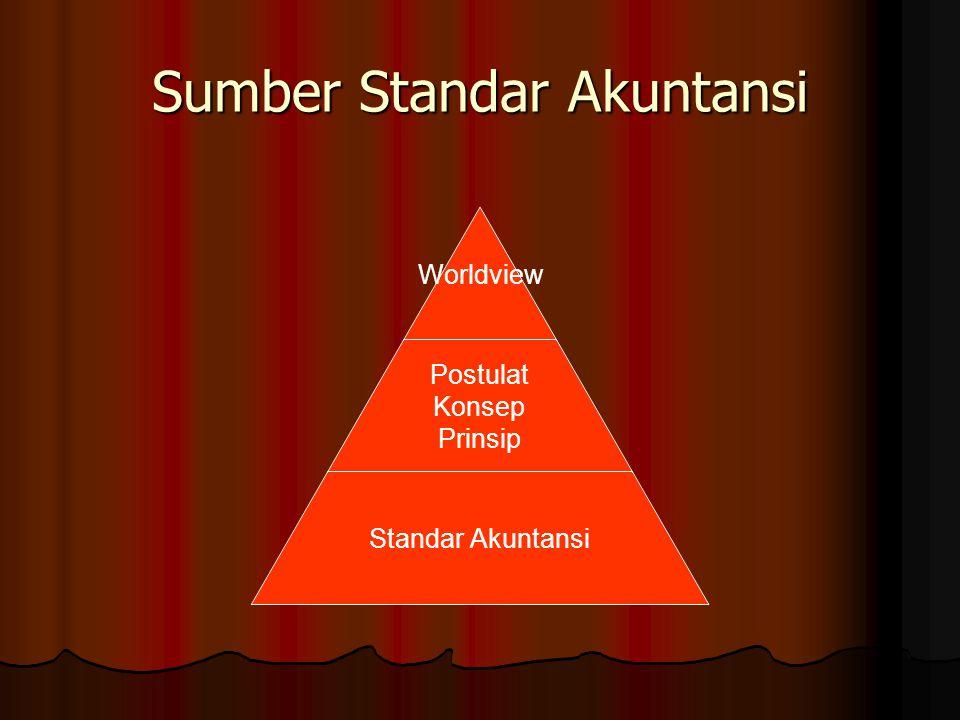 Sumber Standar Akuntansi Worldview Postulat Konsep Prinsip Standar Akuntansi