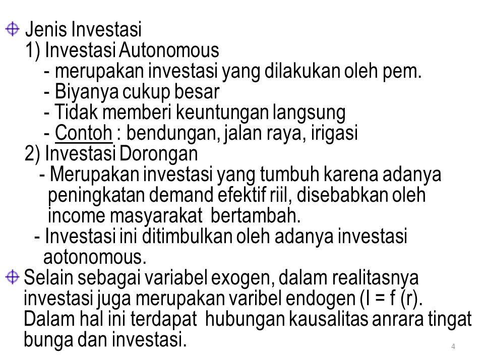 Jenis Investasi 1) Investasi Autonomous - merupakan investasi yang dilakukan oleh pem.