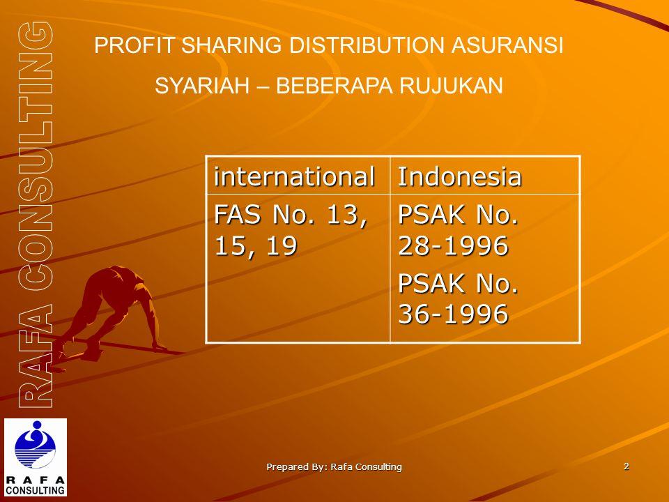 Prepared By: Rafa Consulting 2 PROFIT SHARING DISTRIBUTION ASURANSI SYARIAH – BEBERAPA RUJUKAN internationalIndonesia FAS No. 13, 15, 19 PSAK No. 28-1