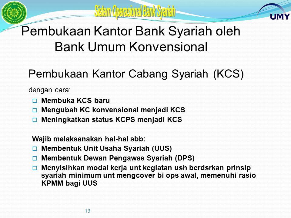 12 Alternatif Pengembangan Jaringan Kantor Perbankan Syariah UUS (unit usaha syariah) US (unit syariah) KCK (kantor cabang konvensional) KCS (kantor c