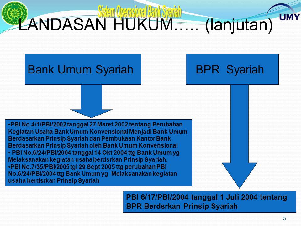 5 Bank Umum SyariahBPR Syariah PBI No.4/1/PBI/2002 tanggal 27 Maret 2002 tentang Perubahan Kegiatan Usaha Bank Umum Konvensional Menjadi Bank Umum Berdasarkan Prinsip Syariah dan Pembukaan Kantor Bank Berdasarkan Prinsip Syariah oleh Bank Umum Konvensional PBI No.6/24/PBI/2004 tanggal 14 Okt 2004 ttg Bank Umum yg Melaksanakan kegiatan usaha berdsrkan Prinsip Syariah.