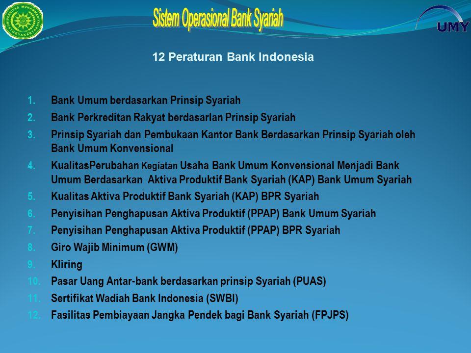 1.Bank Umum berdasarkan Prinsip Syariah 2. Bank Perkreditan Rakyat berdasarlan Prinsip Syariah 3.