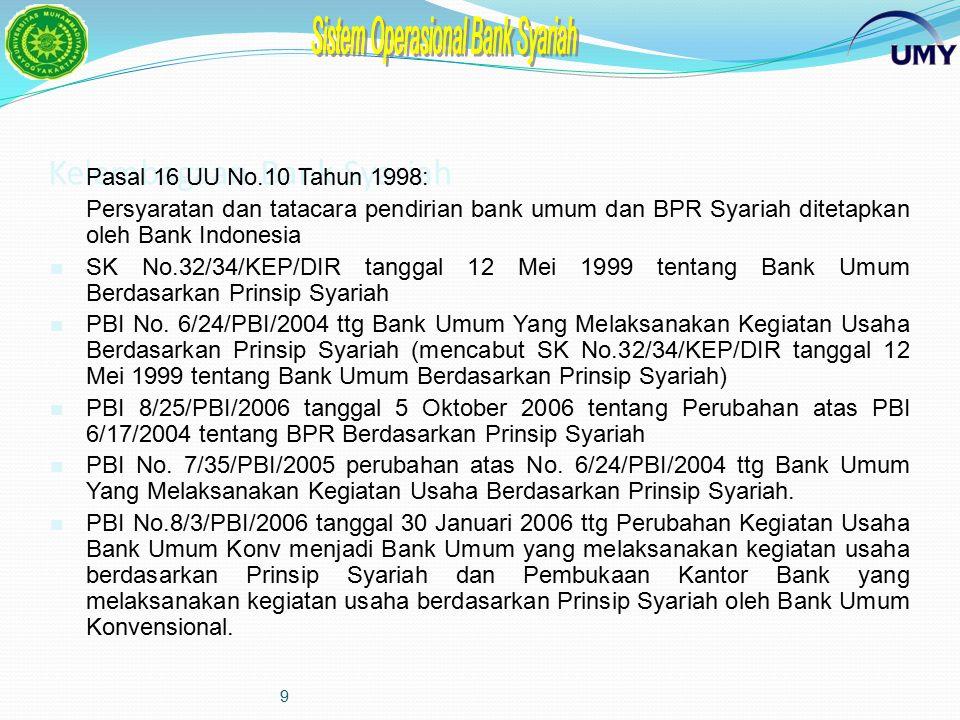9 Kelembagaan Bank Syariah Pasal 16 UU No.10 Tahun 1998: Persyaratan dan tatacara pendirian bank umum dan BPR Syariah ditetapkan oleh Bank Indonesia SK No.32/34/KEP/DIR tanggal 12 Mei 1999 tentang Bank Umum Berdasarkan Prinsip Syariah PBI No.