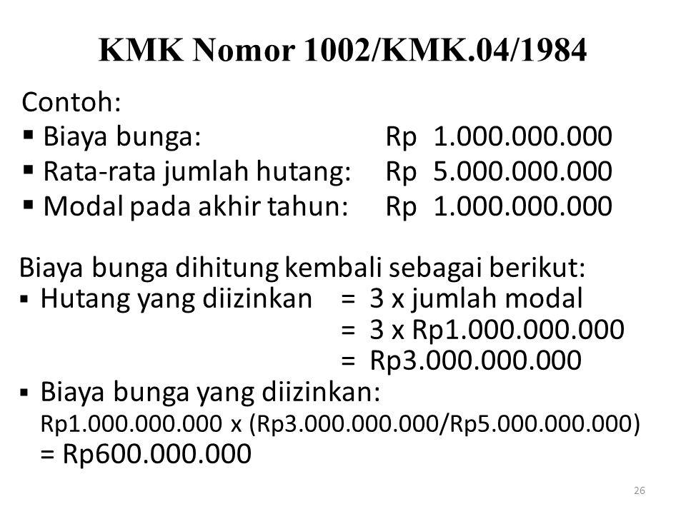 KMK Nomor 1002/KMK.04/1984 26 Contoh:  Biaya bunga: Rp1.000.000.000  Rata-rata jumlah hutang:Rp5.000.000.000  Modal pada akhir tahun: Rp1.000.000.0