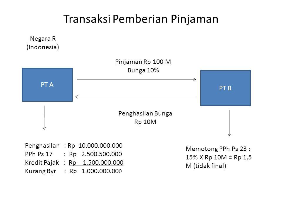 Transaksi Pemberian Pinjaman PT A Memotong PPh Ps 23 : 15% X Rp 10M = Rp 1,5 M (tidak final) Penghasilan : Rp 10.000.000.000 PPh Ps 17 : Rp 2.500.500.