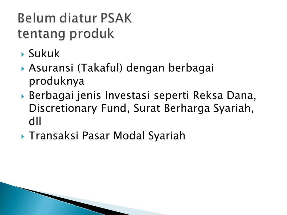  Sukuk  Asuransi (Takaful) dengan berbagai produknya  Berbagai jenis Investasi seperti Reksa Dana, Discretionary Fund, Surat Berharga Syariah, dll  Transaksi Pasar Modal Syariah