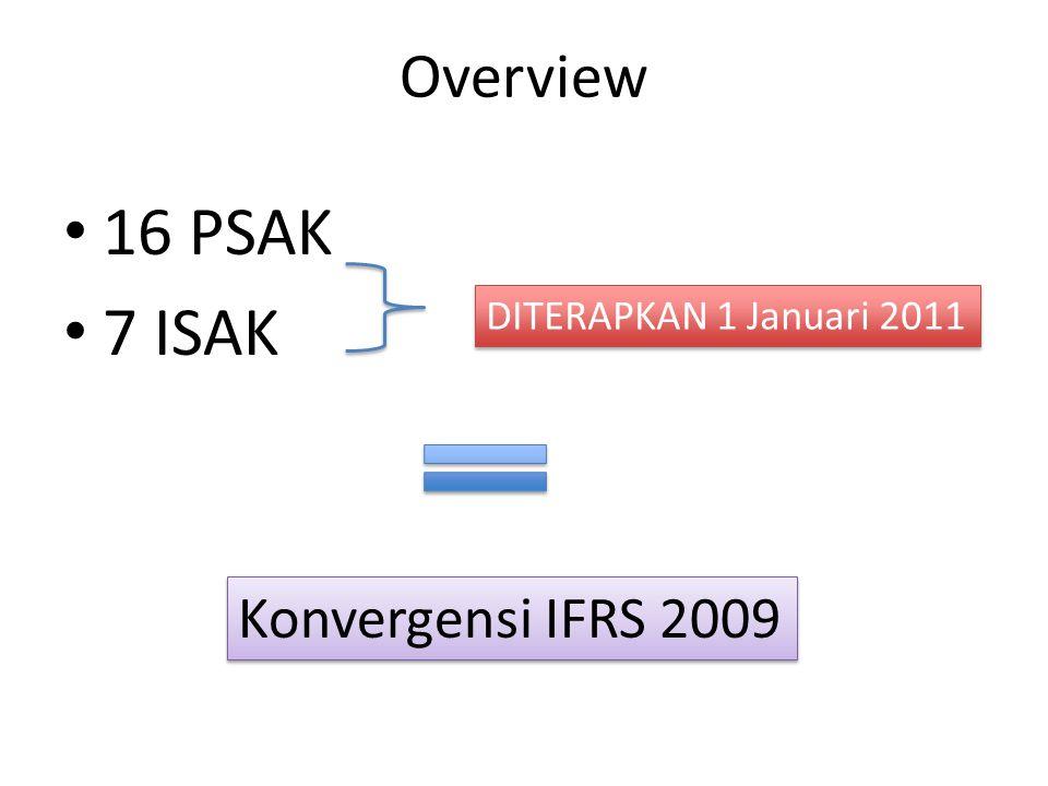Overview 16 PSAK 7 ISAK DITERAPKAN 1 Januari 2011 Konvergensi IFRS 2009