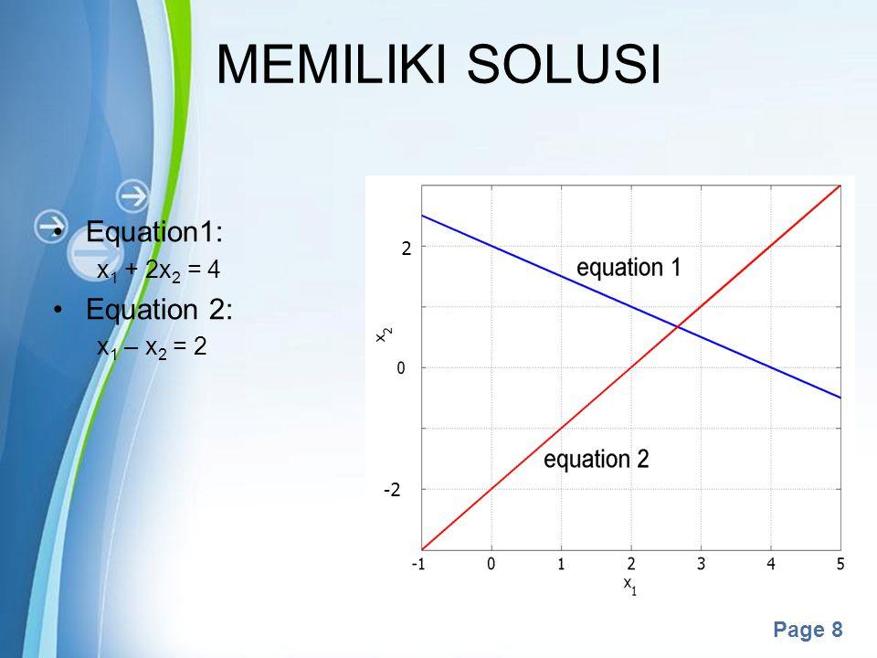 Powerpoint Templates Page 8 MEMILIKI SOLUSI Equation1: x 1 + 2x 2 = 4 Equation 2: x 1 – x 2 = 2 2 -2