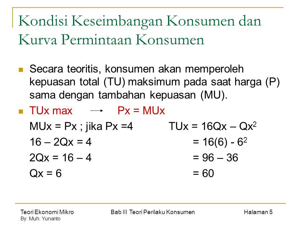 Teori Ekonomi Mikro Bab III Teori Perilaku Konsumen Halaman 5 By: Muh. Yunanto Kondisi Keseimbangan Konsumen dan Kurva Permintaan Konsumen Secara teor