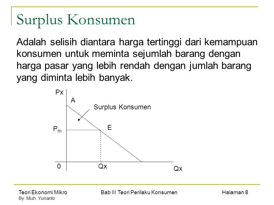 Teori Ekonomi Mikro Bab III Teori Perilaku Konsumen Halaman 9 By: Muh.