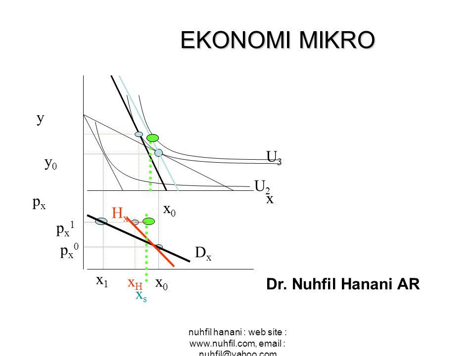 nuhfil hanani : web site : www.nuhfil.com, email : nuhfil@yahoo.com EKONOMI MIKRO Dr. Nuhfil Hanani AR x y pxpx y0y0 x0x0 px0px0 x1x1 px1px1 DxDx xHxH