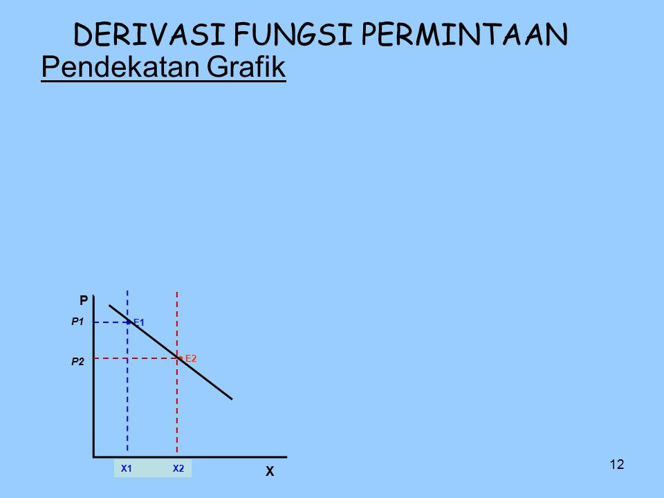 DERIVASI FUNGSI PERMINTAAN TU X X P  E1  E2  E1 X1 X2 P1 P2 Pendekatan Grafik 12