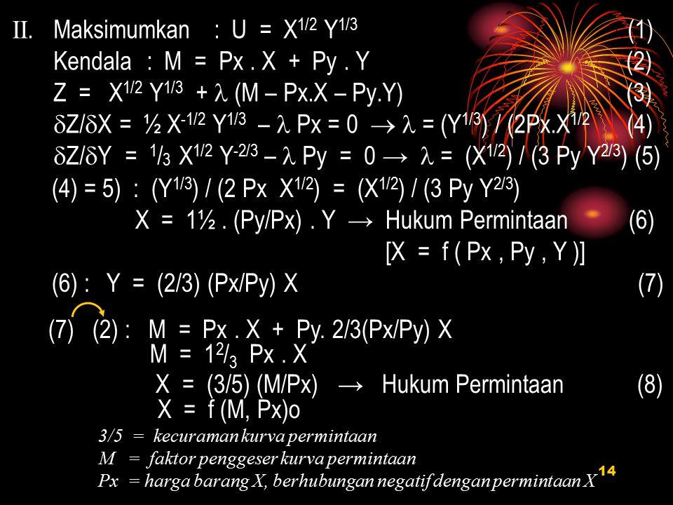 II. Maksimumkan: U = X 1/2 Y 1/3 (1) Kendala: M = Px. X + Py. Y (2) Z = X 1/2 Y 1/3 + (M – Px.X – Py.Y) (3)  Z/  X = ½ X -1/2 Y 1/3 – Px = 0  = (Y