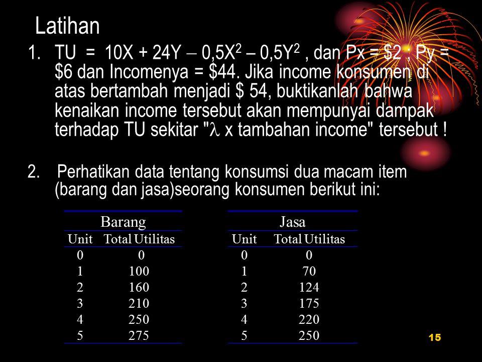 1.TU = 10X + 24Y  0,5X 2 – 0,5Y 2, dan Px = $2 ; Py = $6 dan Incomenya = $44. Jika income konsumen di atas bertambah menjadi $ 54, buktikanlah bahwa