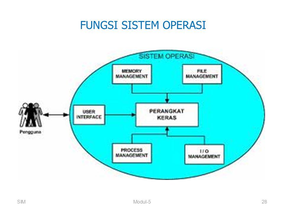 SIMModul-528 FUNGSI SISTEM OPERASI