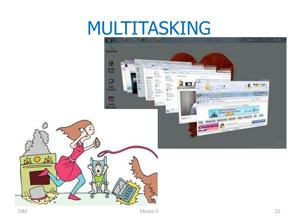 MULTITASKING SIMModul-532