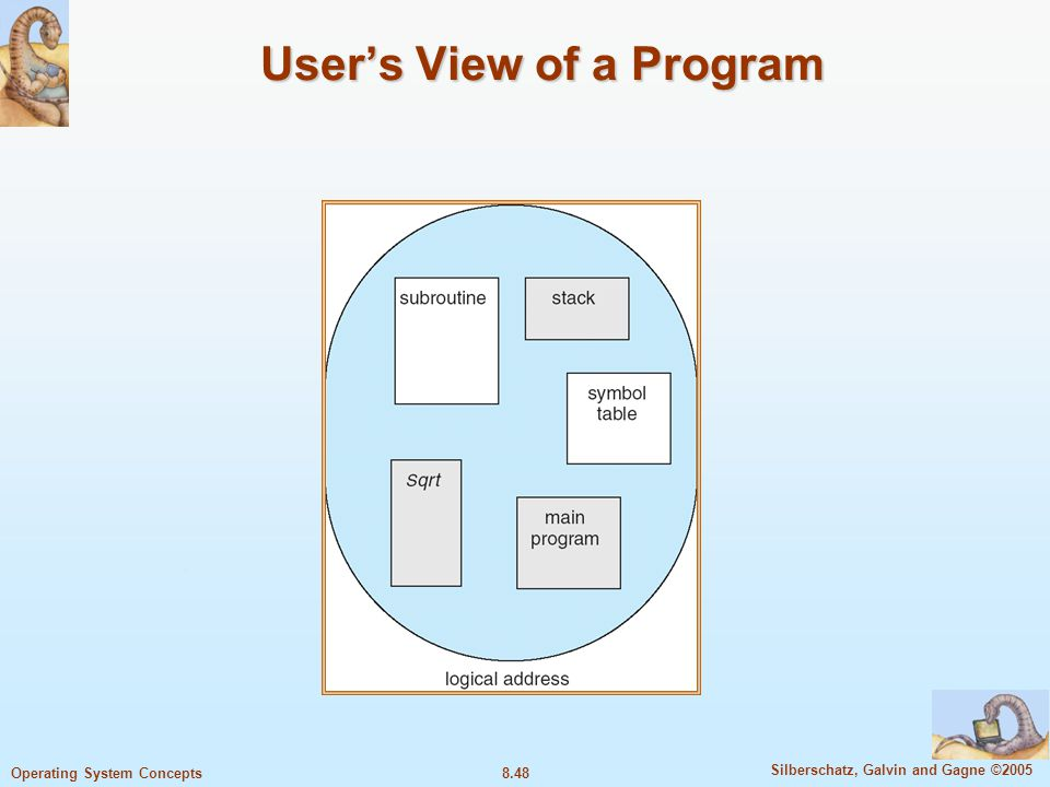 8.48 Silberschatz, Galvin and Gagne ©2005 Operating System Concepts User's View of a Program