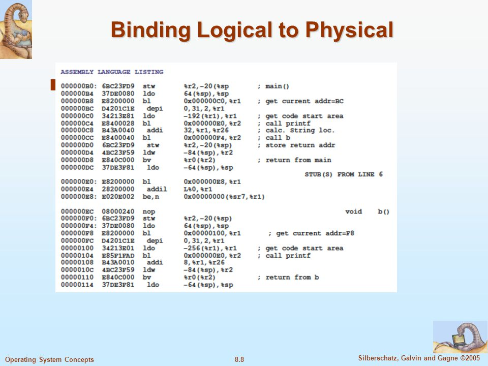 8.8 Silberschatz, Galvin and Gagne ©2005 Operating System Concepts Binding Logical to Physical xxx