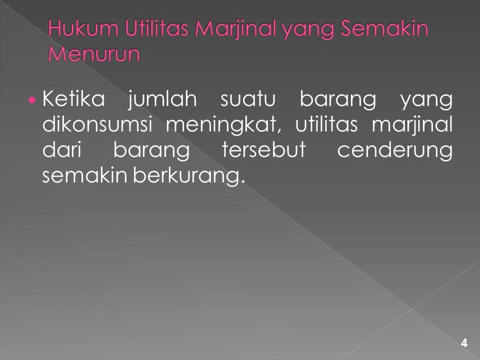 Kuantitas Barang Dikonsumsi Utilitas Total Utilitas Marjinal  TU 0123456701234567 0 10 18 24 28 30 28 Utilitas Total dan Utilitas Marginal 5