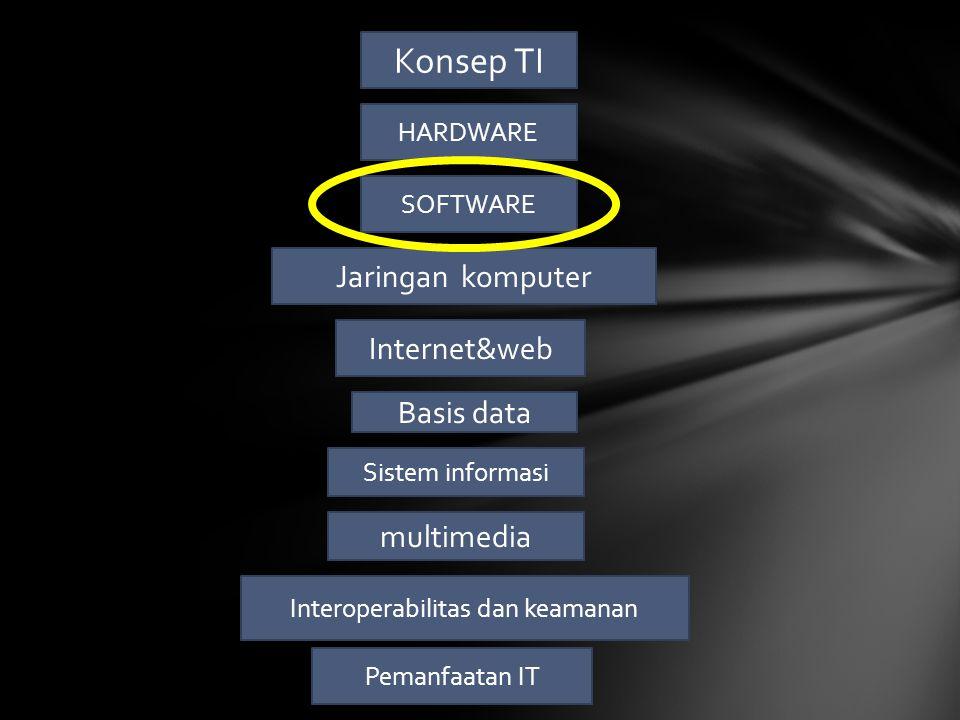 INTERKONEKSI hardware softwarebrainware CPU memori I/O KOMPUTER Mesin MANUSIA Interface system call Aplikasi Sistem operasi