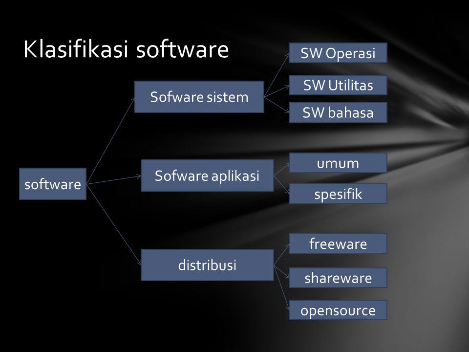 Klasifikasi software software Sofware sistem Sofware aplikasi SW Operasi SW Utilitas SW bahasa spesifik umum distribusi shareware freeware opensource