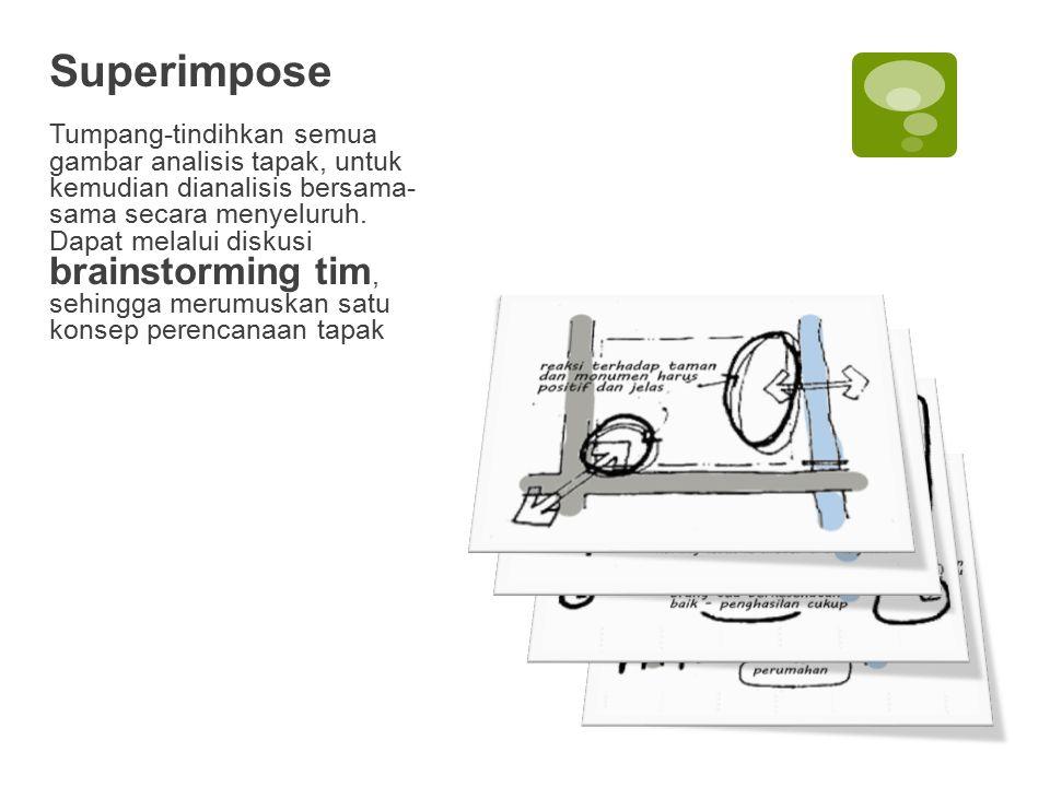 Superimpose Tumpang-tindihkan semua gambar analisis tapak, untuk kemudian dianalisis bersama- sama secara menyeluruh.