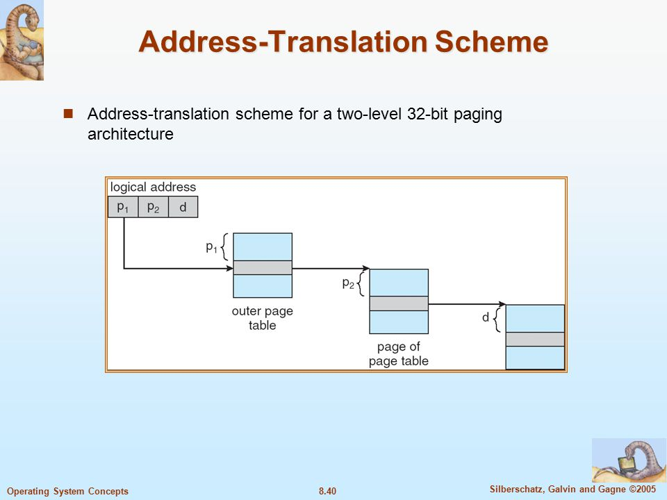 8.40 Silberschatz, Galvin and Gagne ©2005 Operating System Concepts Address-Translation Scheme Address-translation scheme for a two-level 32-bit paging architecture
