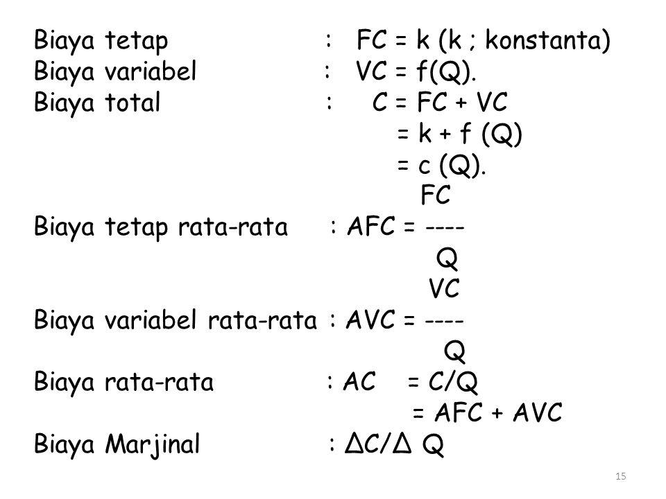 Biaya tetap : FC = k (k ; konstanta) Biaya variabel : VC = f(Q). Biaya total : C = FC + VC = k + f (Q) = c (Q). FC Biaya tetap rata-rata : AFC = ----