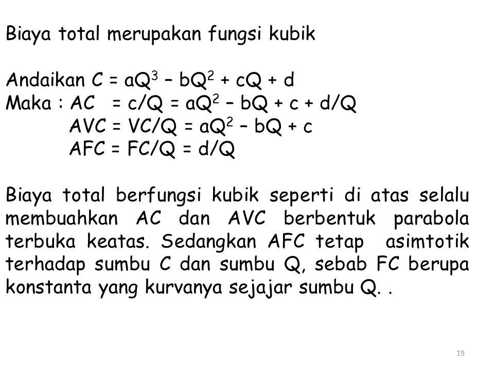 Biaya total merupakan fungsi kubik Andaikan C = aQ 3 – bQ 2 + cQ + d Maka : AC = c/Q = aQ 2 – bQ + c + d/Q AVC = VC/Q = aQ 2 – bQ + c AFC = FC/Q = d/Q