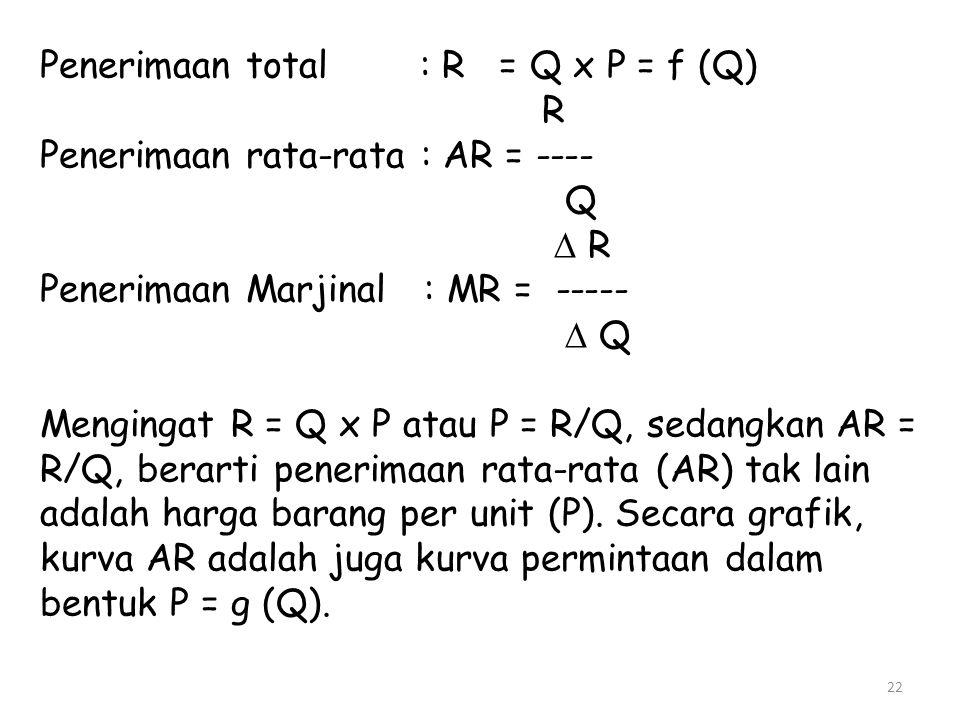 Penerimaan total : R = Q x P = f (Q) R Penerimaan rata-rata : AR = ---- Q  R Penerimaan Marjinal : MR = -----  Q Mengingat R = Q x P atau P = R/Q, s