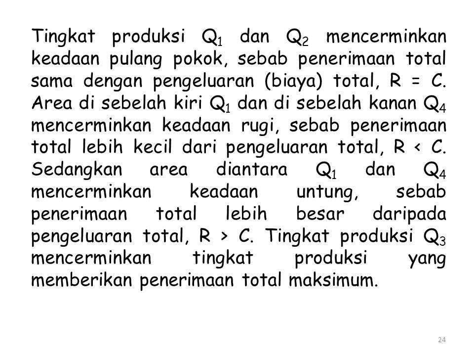 Tingkat produksi Q 1 dan Q 2 mencerminkan keadaan pulang pokok, sebab penerimaan total sama dengan pengeluaran (biaya) total, R = C. Area di sebelah k