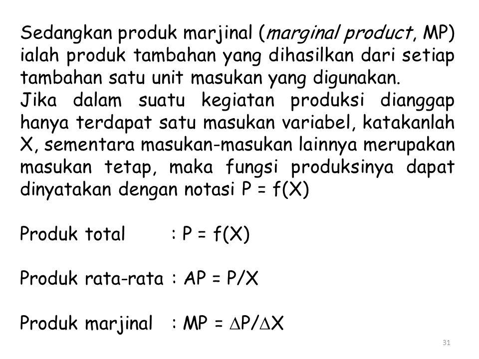 Sedangkan produk marjinal (marginal product, MP) ialah produk tambahan yang dihasilkan dari setiap tambahan satu unit masukan yang digunakan. Jika dal