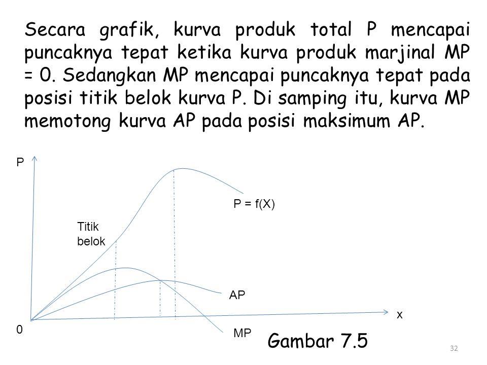 Secara grafik, kurva produk total P mencapai puncaknya tepat ketika kurva produk marjinal MP = 0. Sedangkan MP mencapai puncaknya tepat pada posisi ti