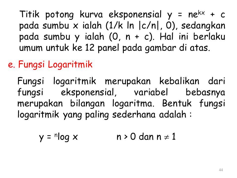 44 Titik potong kurva eksponensial y = ne kx + c pada sumbu x ialah (1/k ln |c/n|, 0), sedangkan pada sumbu y ialah (0, n + c). Hal ini berlaku umum u