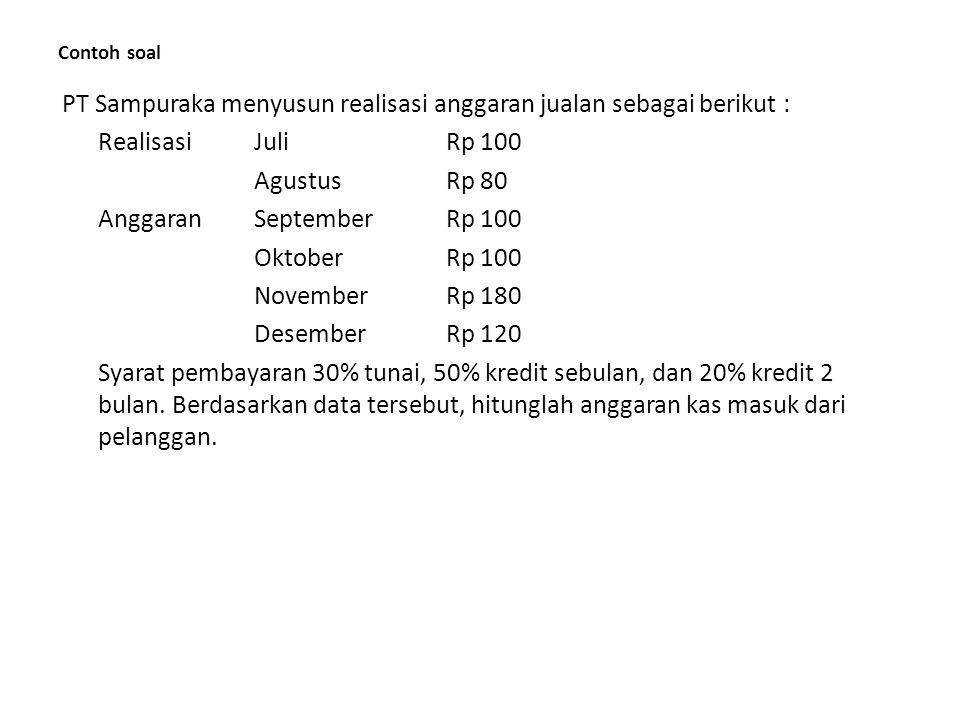 Contoh soal PT Sampuraka menyusun realisasi anggaran jualan sebagai berikut : RealisasiJuliRp 100 AgustusRp 80 AnggaranSeptemberRp 100 OktoberRp 100 N