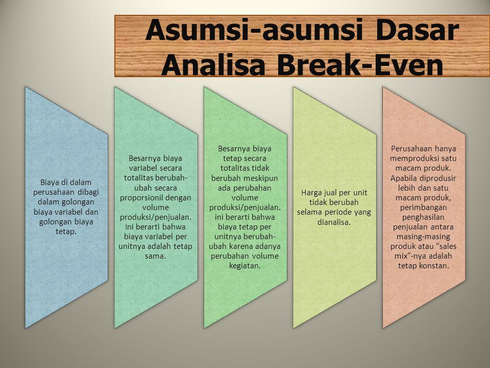 Asumsi-asumsi Dasar Analisa Break-Even Biaya di dalam perusahaan dibagi dalam golongan biaya variabel dan golongan biaya tetap. Besarnya biaya variabe