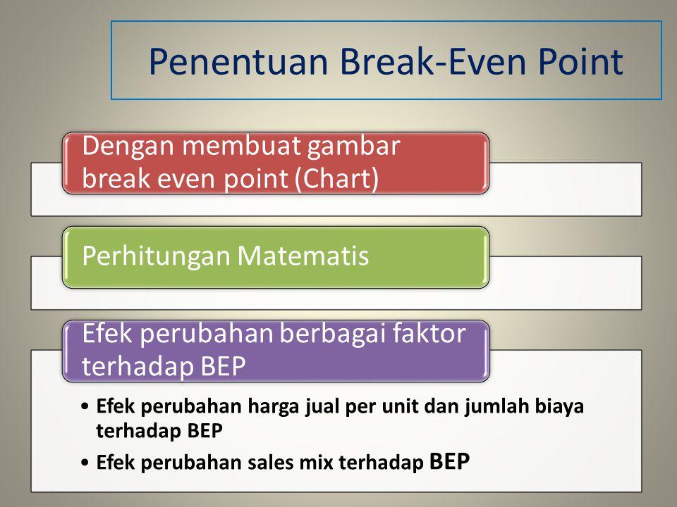 Penentuan Break-Even Point Dengan membuat gambar break even point (Chart) Perhitungan Matematis Efek perubahan harga jual per unit dan jumlah biaya te