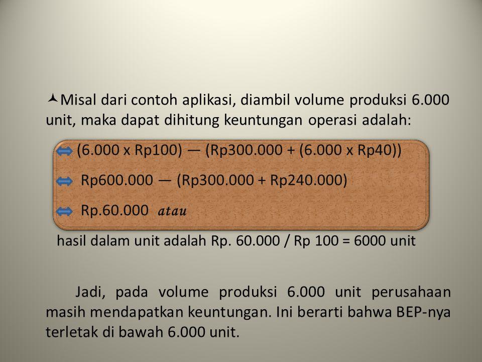 Misal dari contoh aplikasi, diambil volume produksi 6.000 unit, maka dapat dihitung keuntungan operasi adalah: hasil dalam unit adalah Rp. 60.000 / Rp