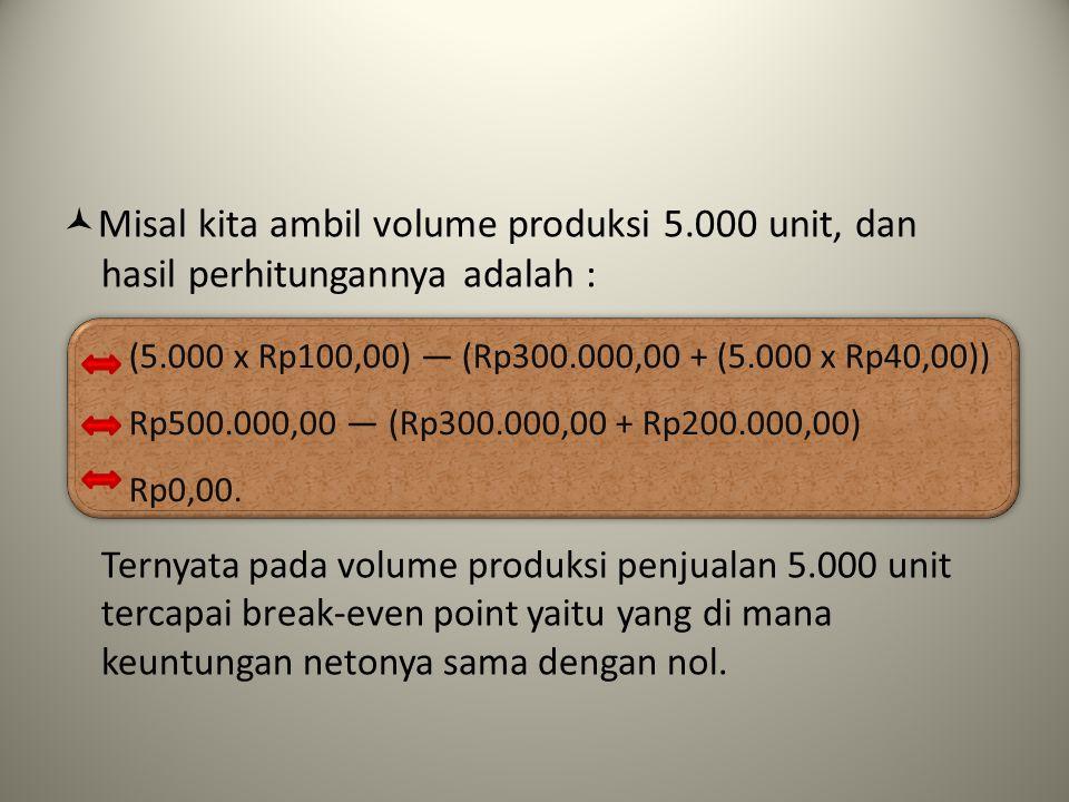 Misal kita ambil volume produksi 5.000 unit, dan hasil perhitungannya adalah : Ternyata pada volume produksi penjualan 5.000 unit tercapai break-even