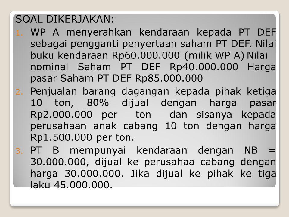 Gedung dengan nilai buku Rp 25.000.000 dinilai kembali dengan harga sebesar Rp90.000.000. Pdpt revaluasi aktiva menurut akuntansi =0 Pdpt revaluasi me