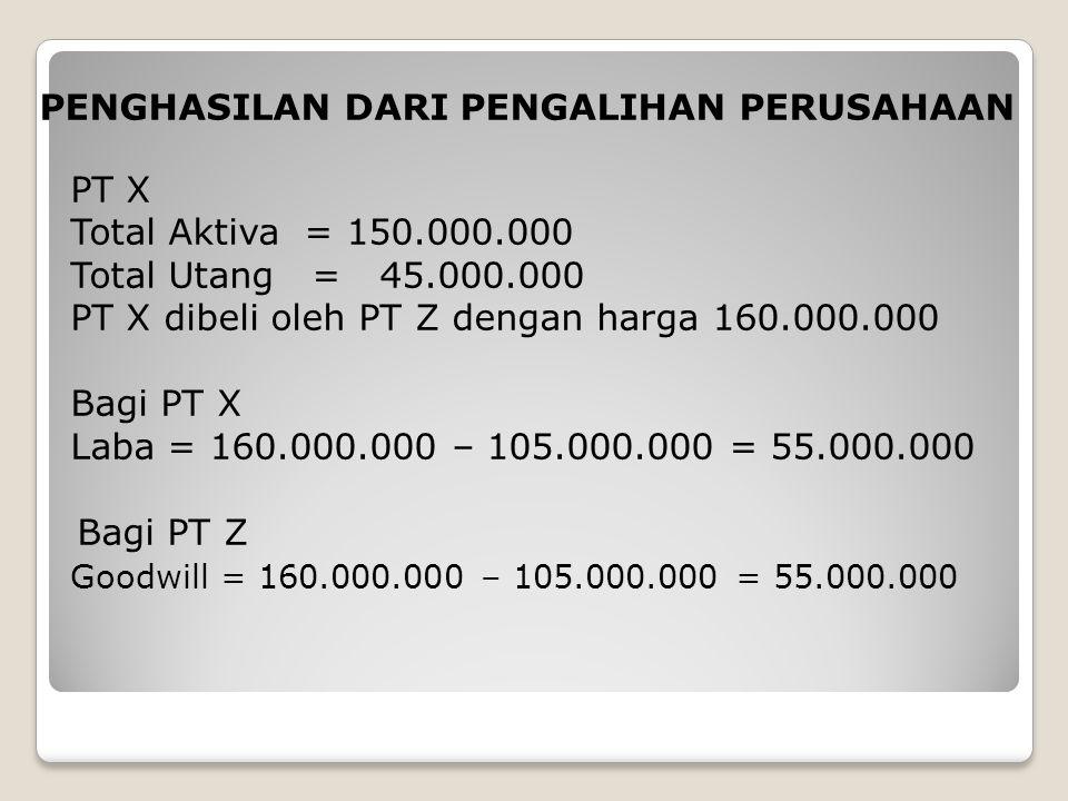 PENGHASILAN DARI PENGALIHAN PERUSAHAAN PT X Total Aktiva = 150.000.000 Total Utang = 45.000.000 PT X dibeli oleh PT Z dengan harga 160.000.000 Bagi PT X Laba = 160.000.000 – 105.000.000 = 55.000.000 Bagi PT Z Goodwill = 160.000.000 – 105.000.000 = 55.000.000