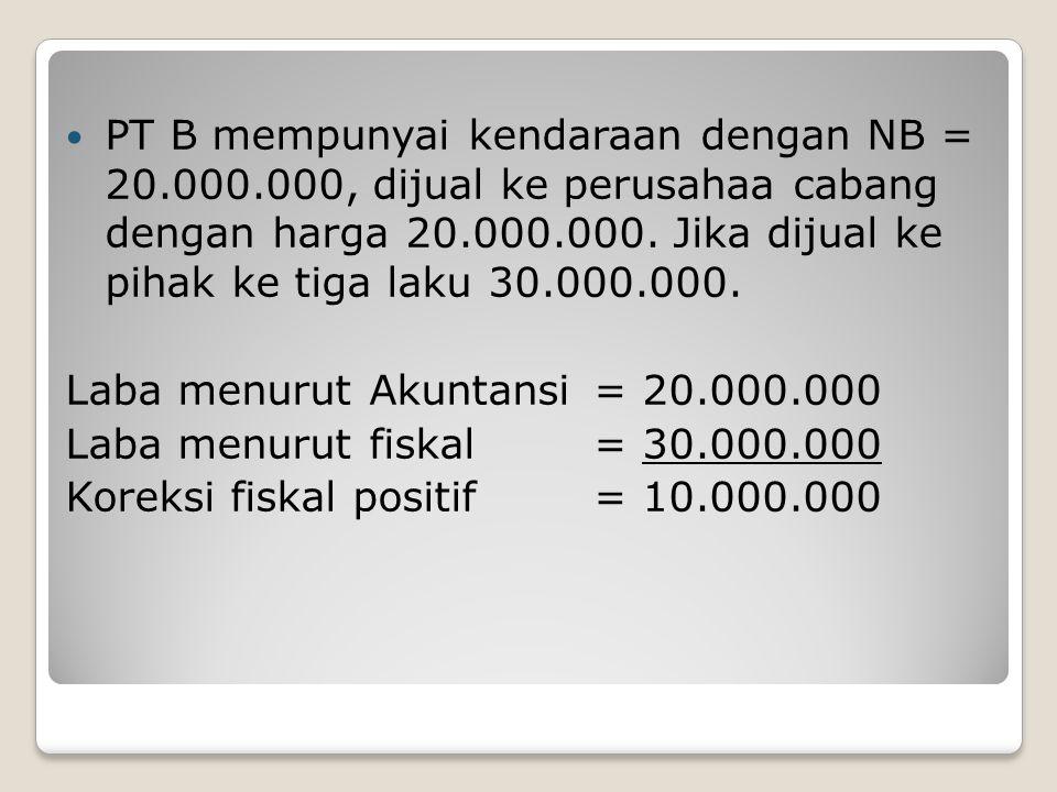 PT B mempunyai kendaraan dengan NB = 20.000.000, dijual ke perusahaa cabang dengan harga 20.000.000.