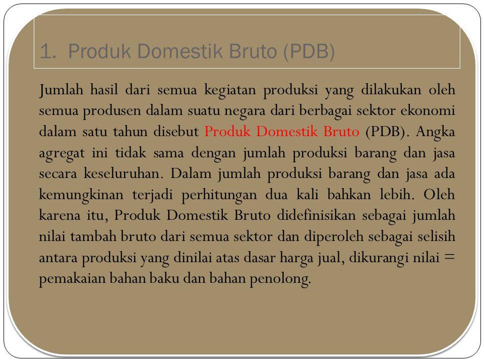 1. Produk Domestik Bruto (PDB) Jumlah hasil dari semua kegiatan produksi yang dilakukan oleh semua produsen dalam suatu negara dari berbagai sektor ek