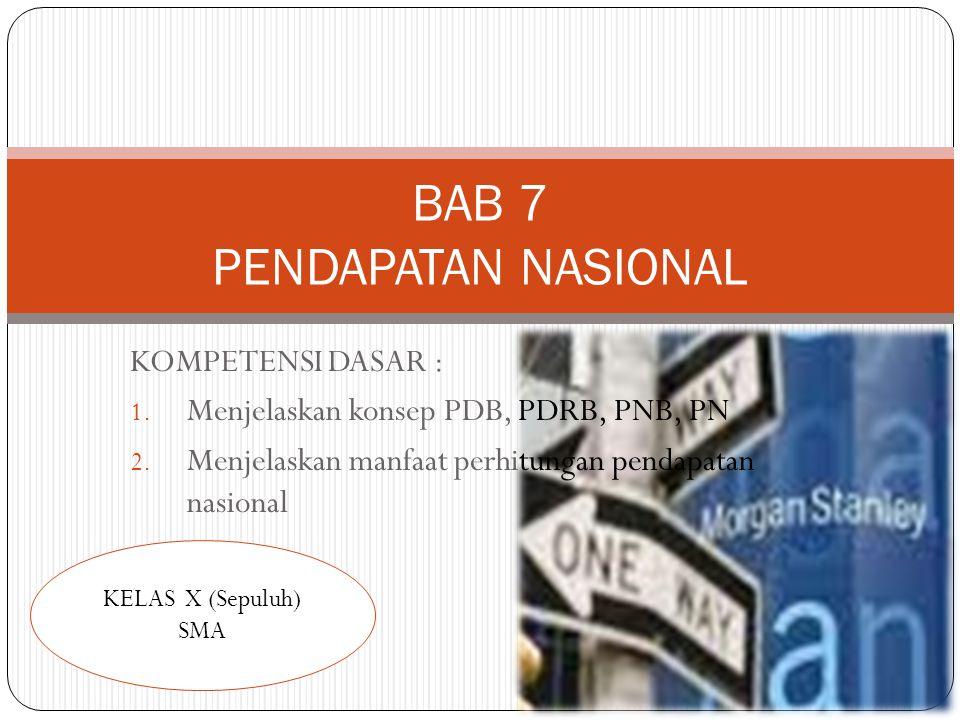 KOMPETENSI DASAR : 1. Menjelaskan konsep PDB, PDRB, PNB, PN 2. Menjelaskan manfaat perhitungan pendapatan nasional BAB 7 PENDAPATAN NASIONAL KELAS X (
