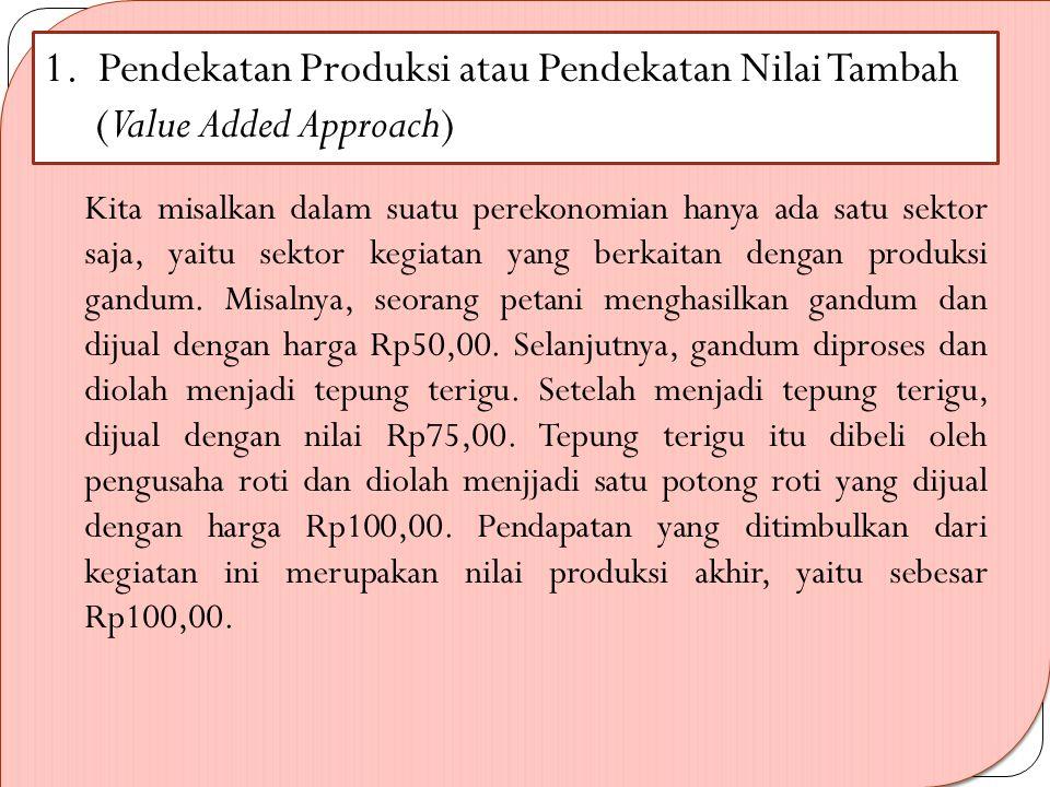 Titis Nur Setianingrum A 210 100008 FKIP Pendidikan Akuntansi Titis Nur Setianingrum A 210 100008 FKIP Pendidikan Akuntansi