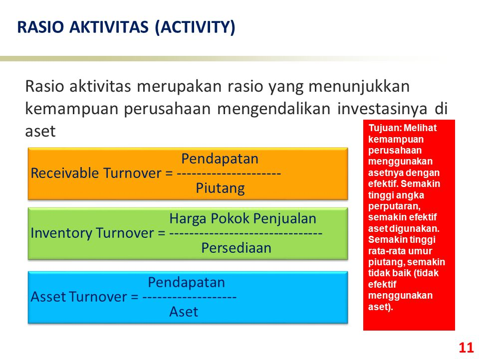 11 RASIO AKTIVITAS (ACTIVITY) Rasio aktivitas merupakan rasio yang menunjukkan kemampuan perusahaan mengendalikan investasinya di aset Harga Pokok Pen