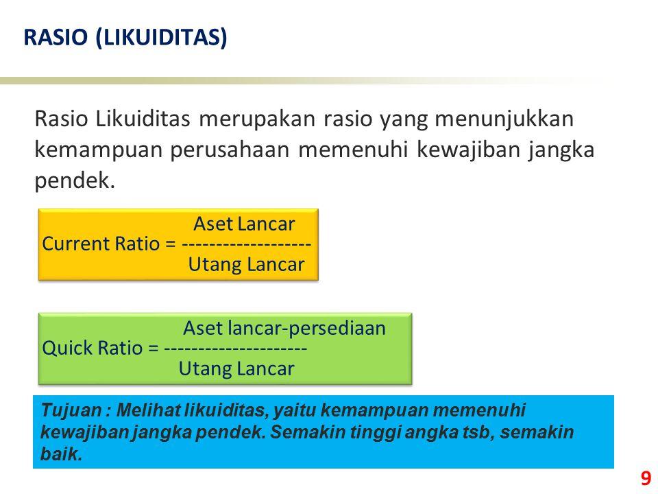 9 RASIO (LIKUIDITAS) Rasio Likuiditas merupakan rasio yang menunjukkan kemampuan perusahaan memenuhi kewajiban jangka pendek. Aset Lancar Current Rati