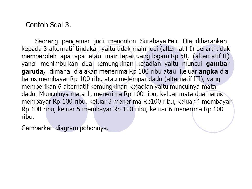 Contoh Soal 3. Seorang pengemar judi menonton Surabaya Fair. Dia diharapkan kepada 3 alternatif tindakan yaitu tidak main judi (alternatif I) berarti