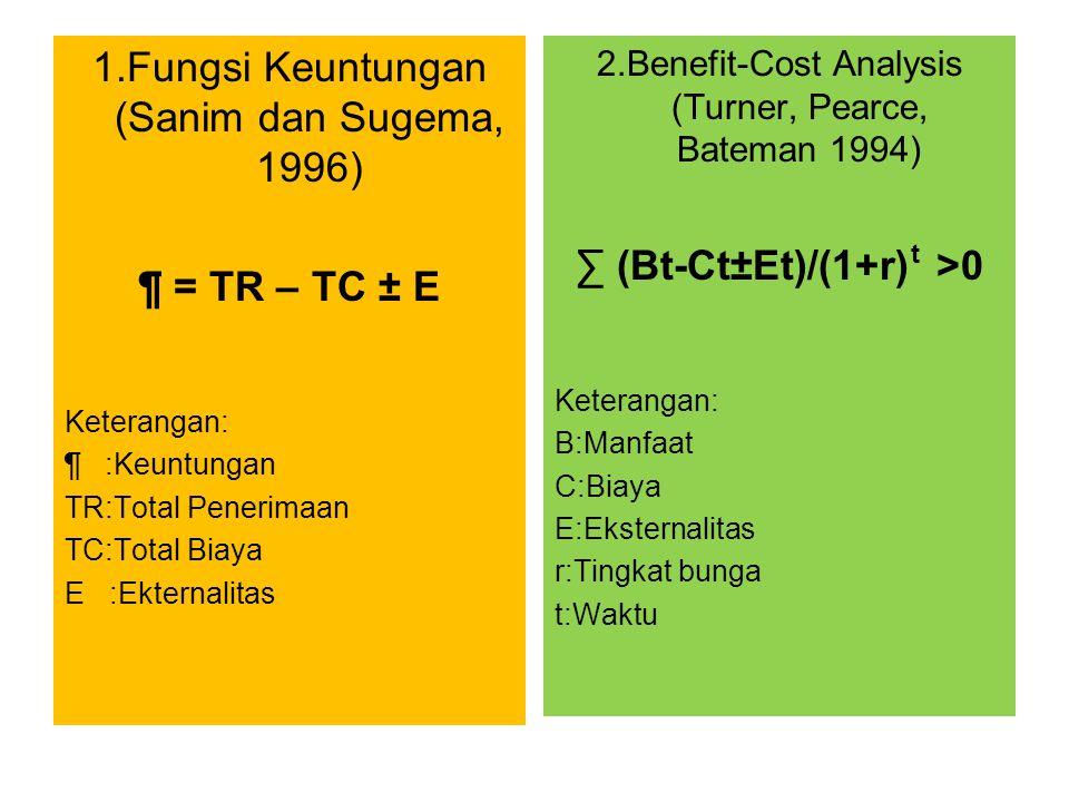 1.Fungsi Keuntungan (Sanim dan Sugema, 1996) ¶ = TR – TC ± E Keterangan: ¶ :Keuntungan TR:Total Penerimaan TC:Total Biaya E :Ekternalitas 2.Benefit-Cost Analysis (Turner, Pearce, Bateman 1994) ∑ (Bt-Ct±Et)/(1+r) >0 Keterangan: B:Manfaat C:Biaya E:Eksternalitas r:Tingkat bunga t:Waktu t